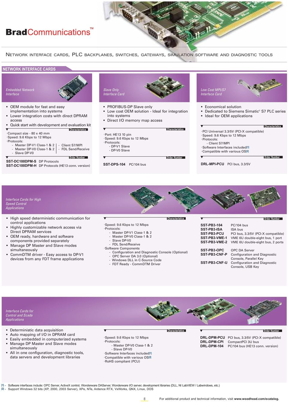 Compact size - 80 x 40 mm - Master -V1 Class-1 & 2 - Master -V0 Class-1 & 2 SST-DC100M-S Protocols SST-DC100M-H Protocols (HE13 conn.