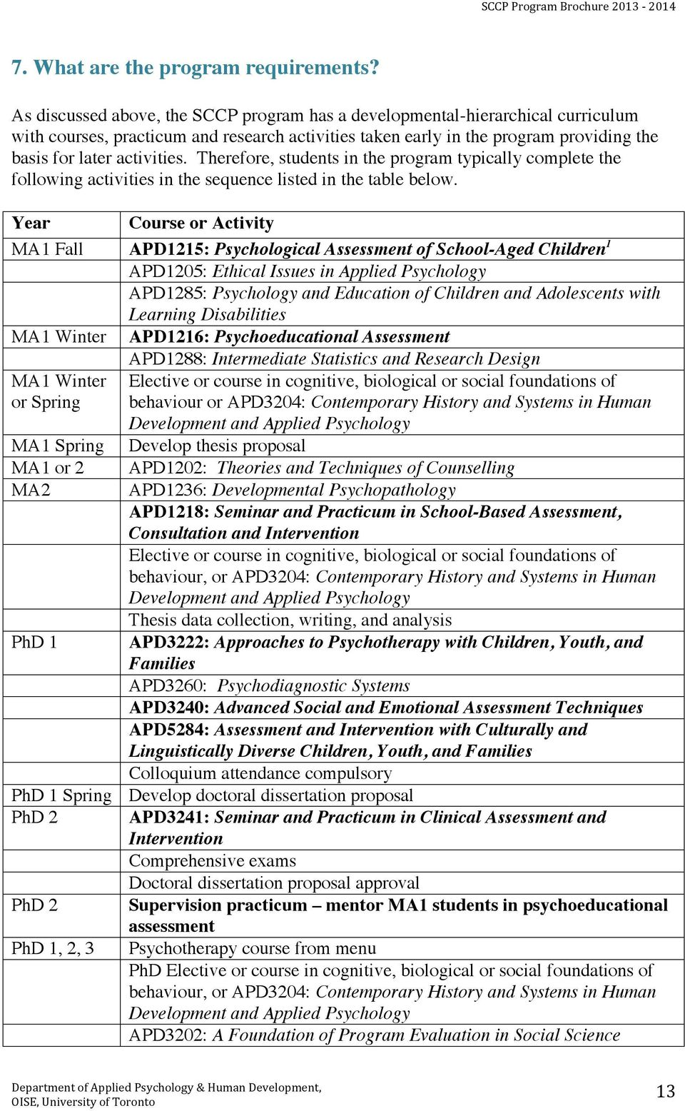 Therefore, students in the program typically complete the following activities in the sequence listed in the table below.