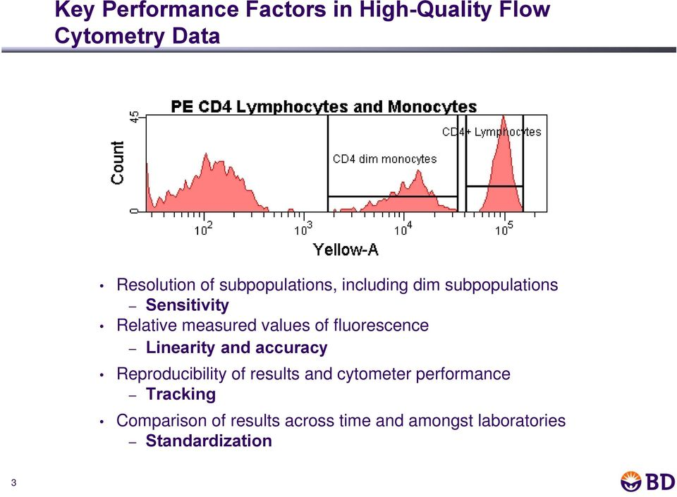 of fluorescence Linearity and accuracy Reproducibility of results and cytometer