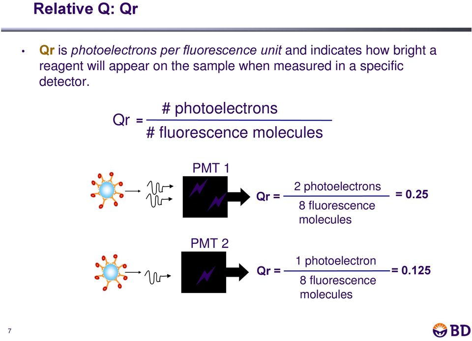 Qr = # photoelectrons # fluorescence molecules PMT 1 Qr = 2 photoelectrons 8