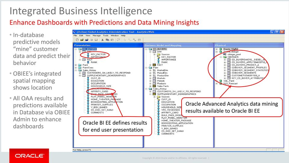 predictions available in Database via OBIEE Admin to enhance dashboards Oracle BI EE defines results for end user