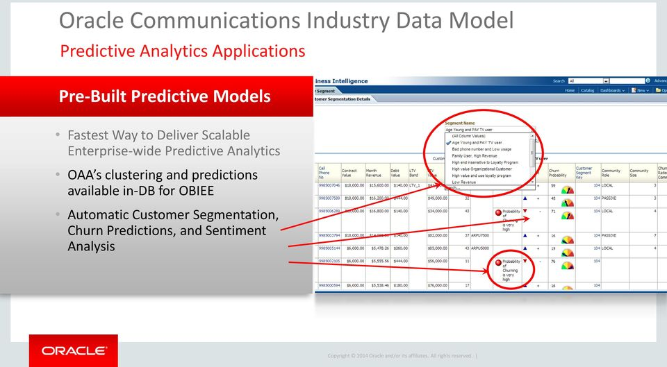 clustering and predictions available in-db for OBIEE Automatic Customer Segmentation, Churn