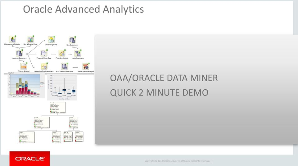 MINUTE DEMO Copyright 2014 Oracle