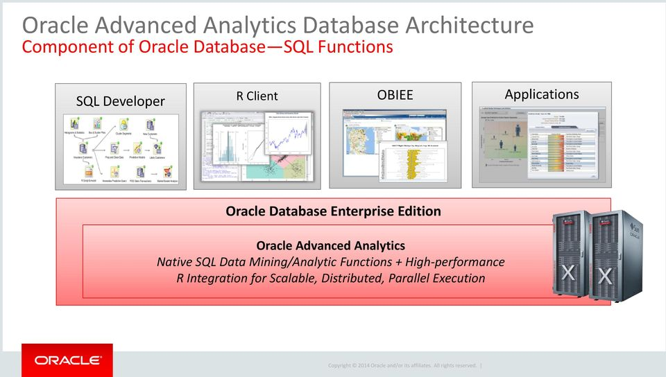 Analytics Native SQL Data Mining/Analytic Functions + High-performance R Integration for