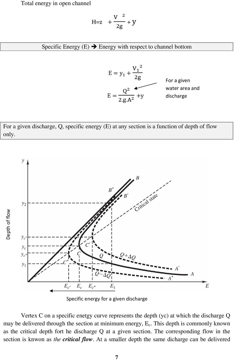 Depth of flow Specific energy for a given discharge Vertex C on a specific enetgy curve represents the depth (yc) at which the discharge Q may be delivered through