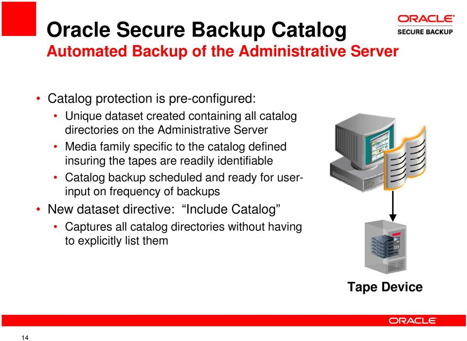 defined insuring the tapes are readily identifiable Catalog backup scheduled and ready for userinput on frequency of