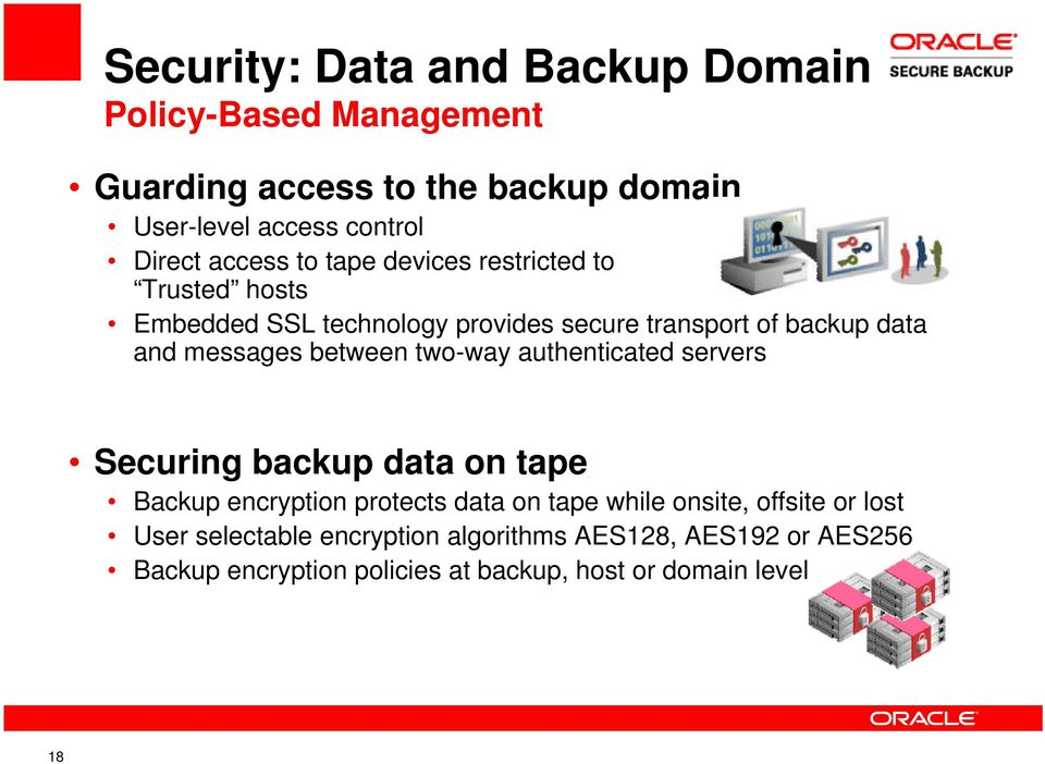 between two-way authenticated servers Securing backup data on tape Backup encryption protects data on tape while onsite, offsite
