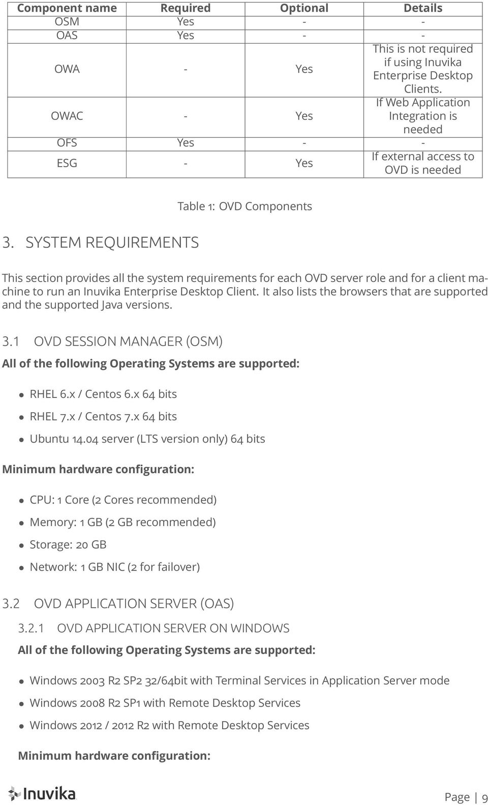 SYSTEM REQUIREMENTS This section provides all the system requirements for each OVD server role and for a client machine to run an Inuvika Enterprise Desktop Client.