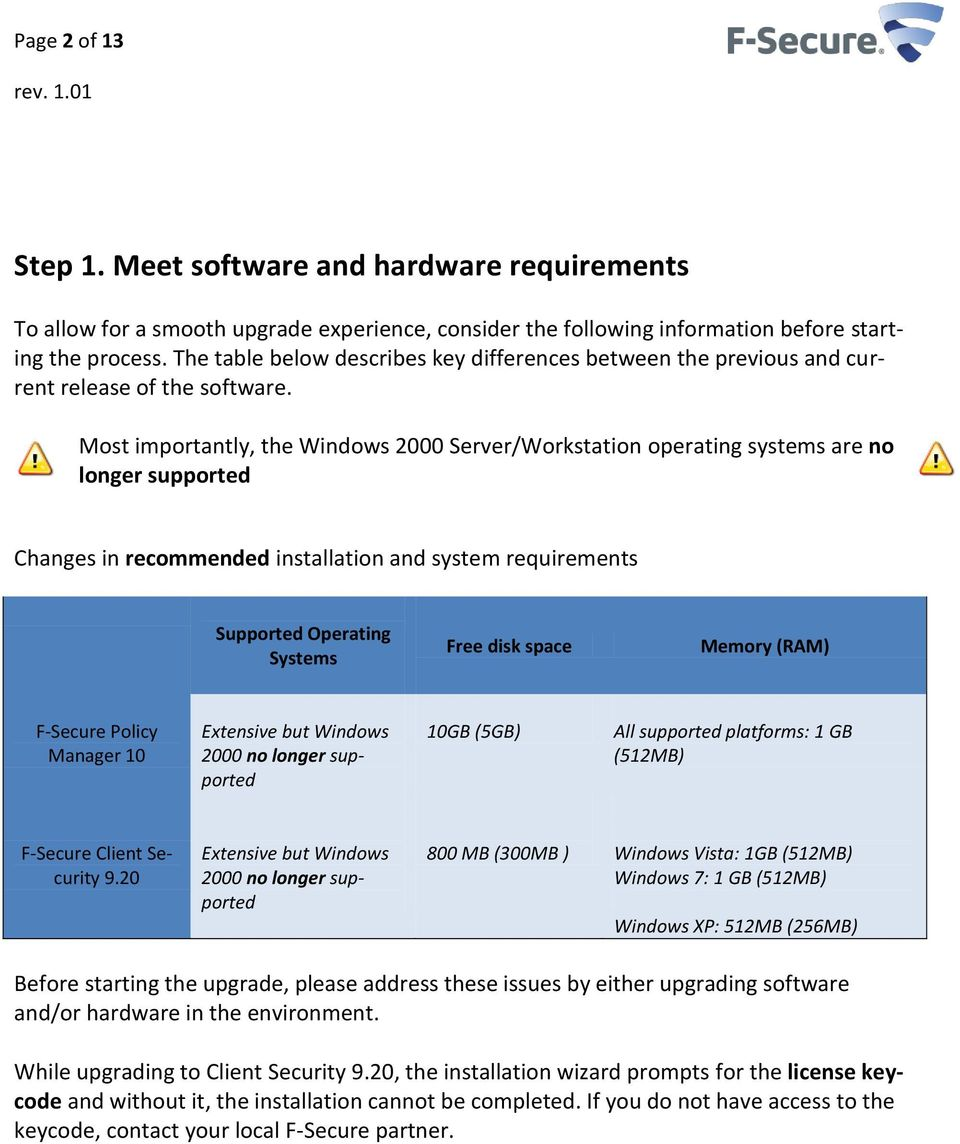 Most importantly, the Windows 2000 Server/Workstation operating systems are no longer supported Changes in recommended installation and system requirements Supported Operating Systems Free disk space