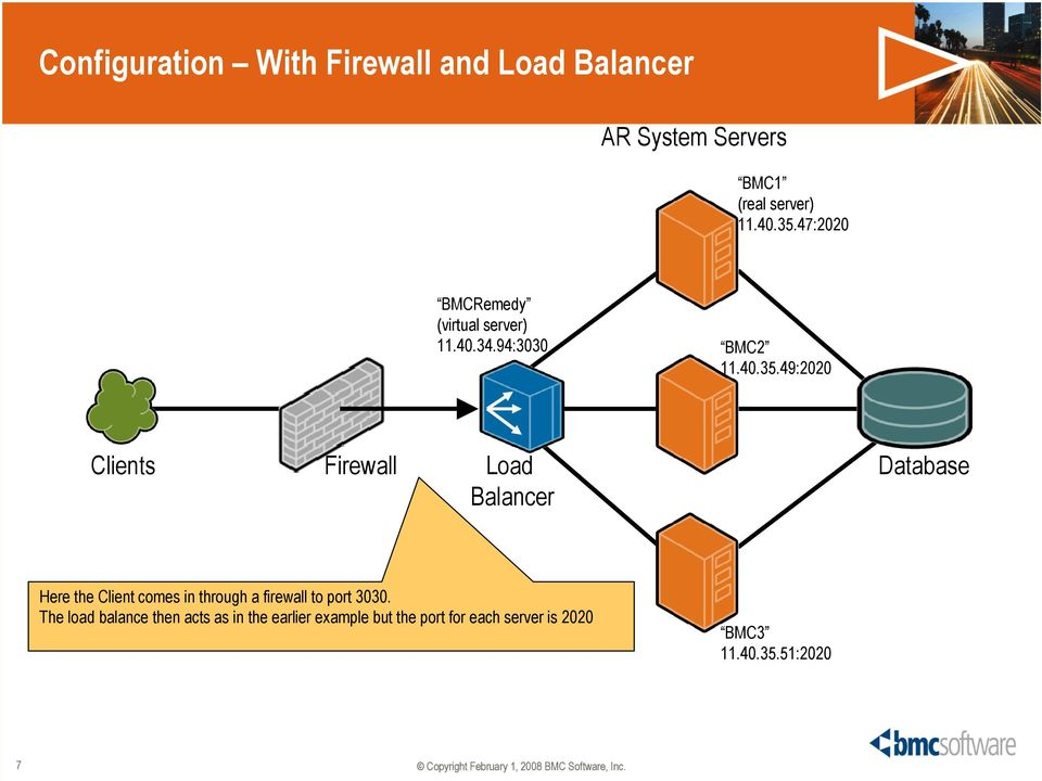 49:2020 Clients Firewall Load Balancer Database Here the Client comes in through a firewall to