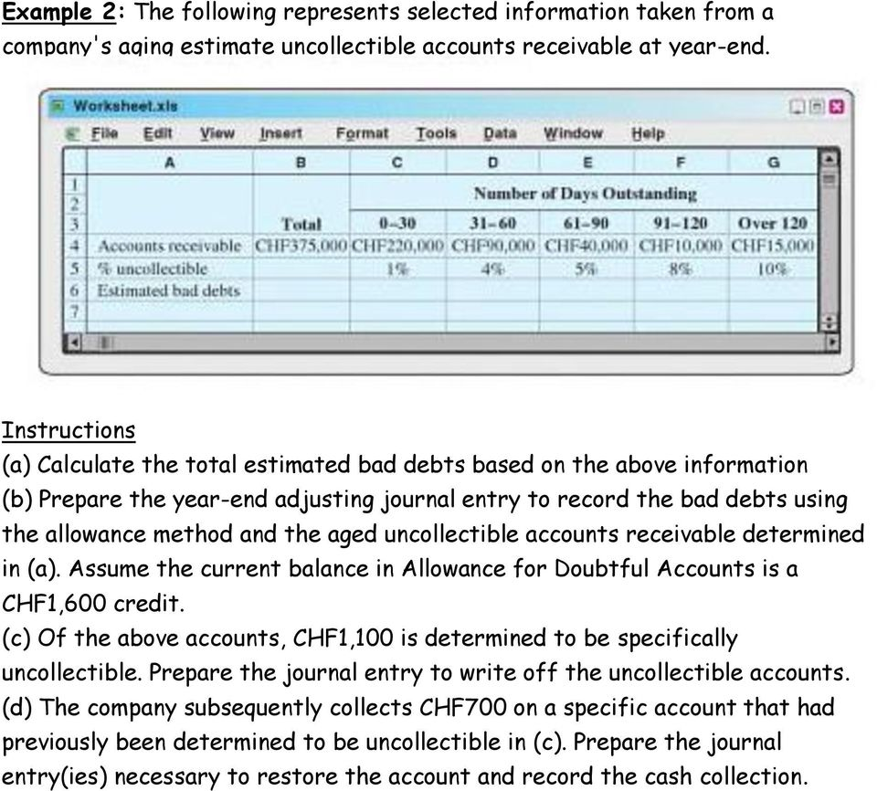 aged uncollectible accounts receivable determined in (a). Assume the current balance in Allowance for Doubtful Accounts is a CHF1,600 credit.