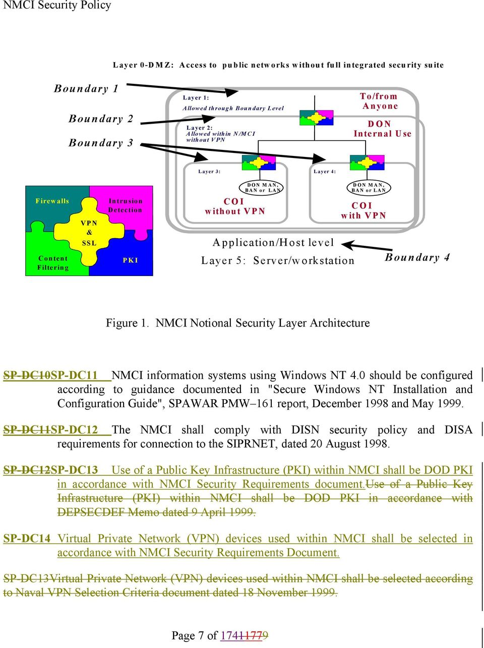 DON MAN, BAN or LAN COI with VPN Boundary 4 Figure 1. NMCI Notional Security Layer Architecture SP-DC10SP-DC11 NMCI information systems using Windows NT 4.