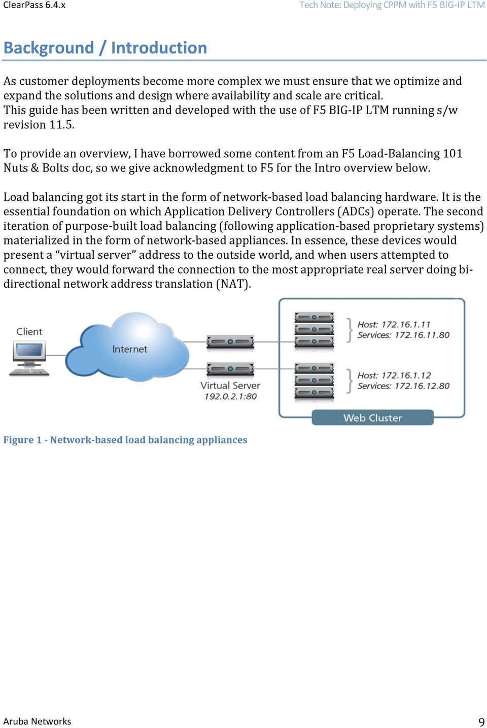 BIG- IP LTM running s/w revision 11.5.