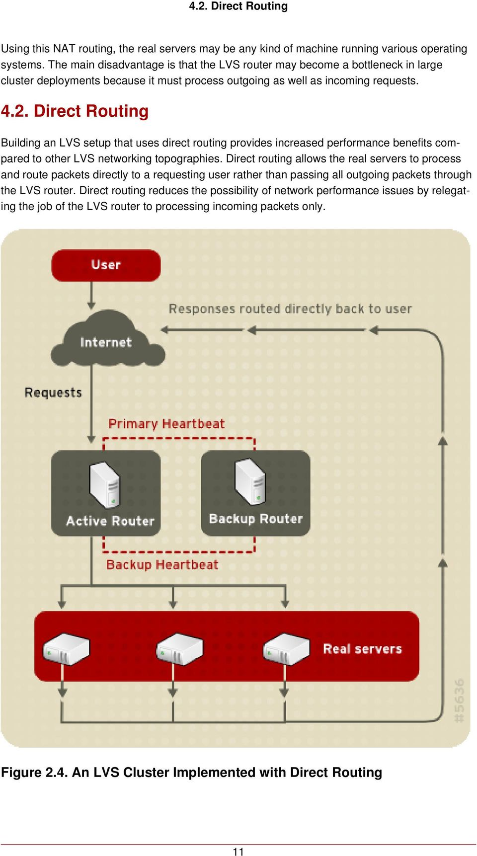 Direct Routing Building an LVS setup that uses direct routing provides increased performance benefits compared to other LVS networking topographies.