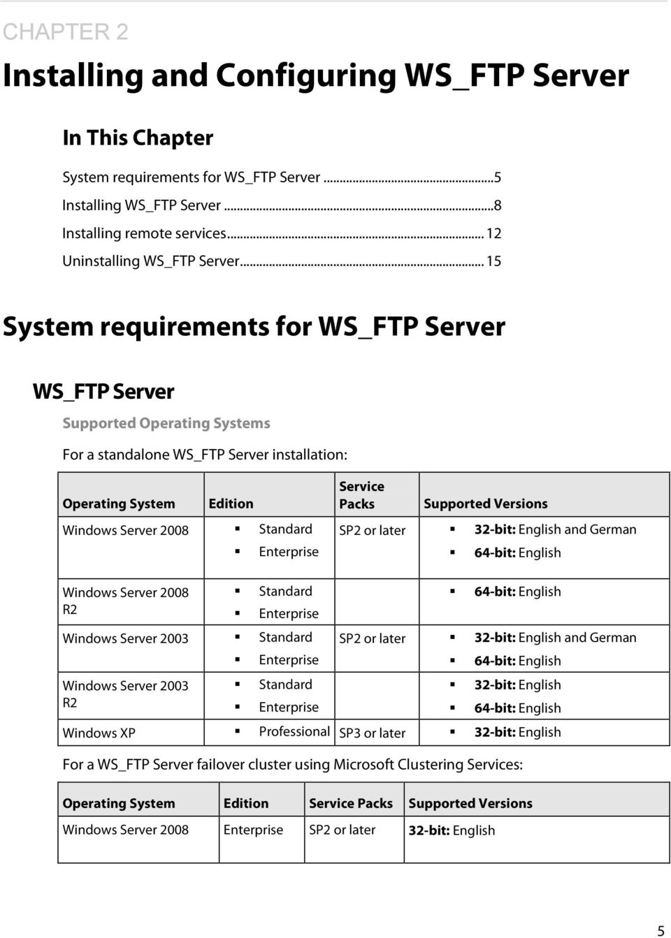 Service Packs Supported Versions SP2 or later 32-bit: English and German 64-bit: English Windows Server 2008 Standard R2 Enterprise Windows Server 2003 Standard Enterprise Windows Server 2003 R2