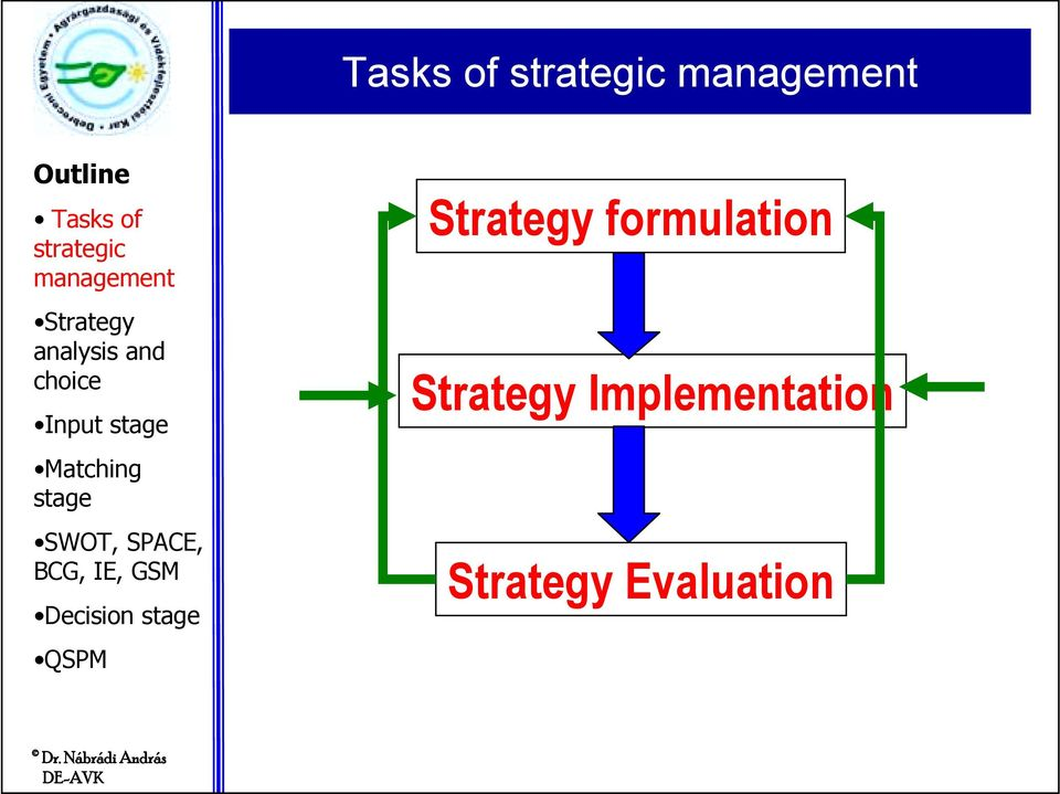 formulation Strategy