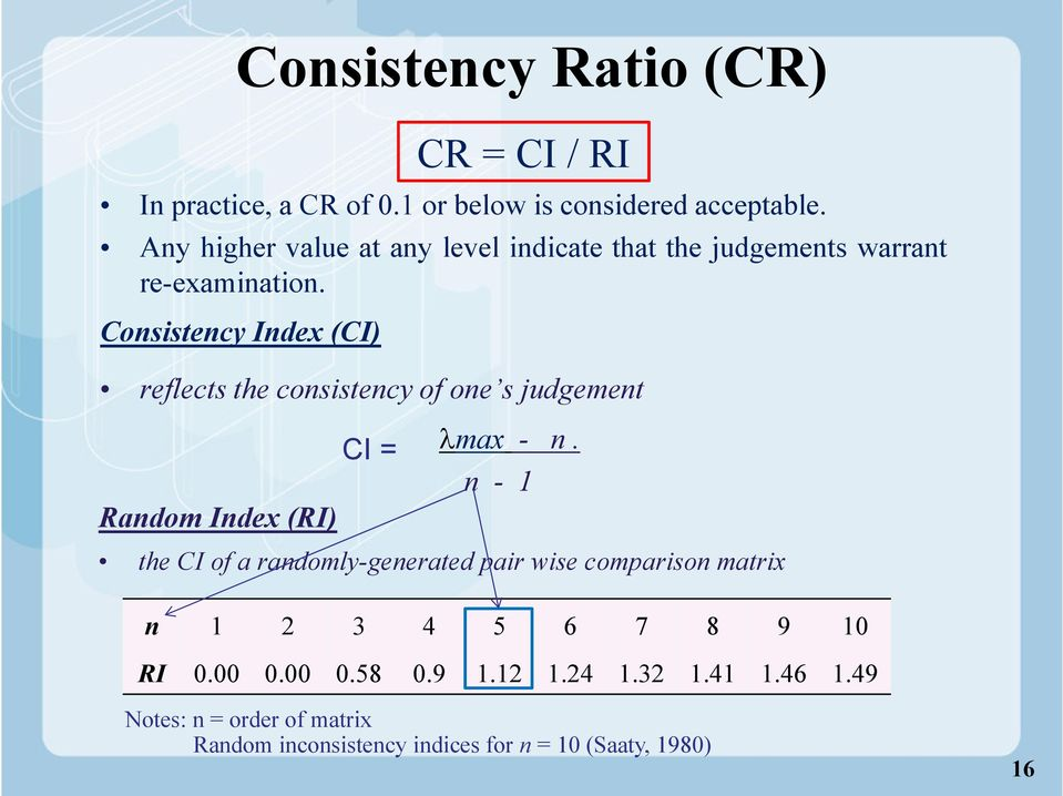 Consistency Index (CI) reflects the consistency of one s judgement CI = lmax - n.