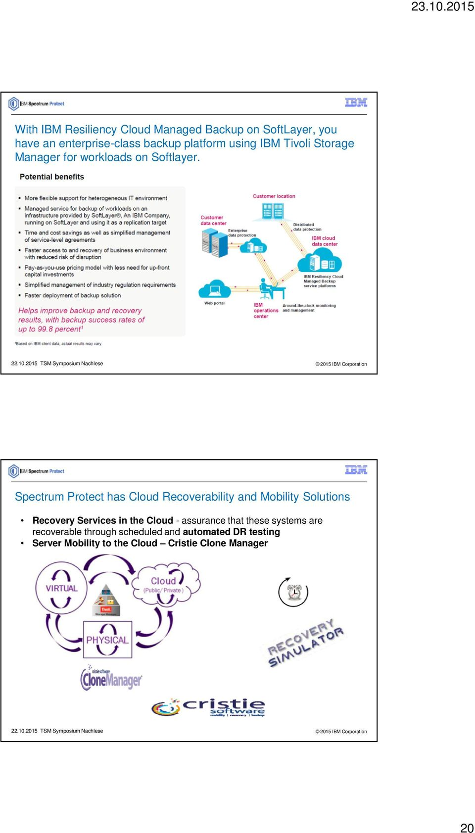 Spectrum Protect has Cloud Recoverability and Mobility Solutions Recovery Services in the Cloud -