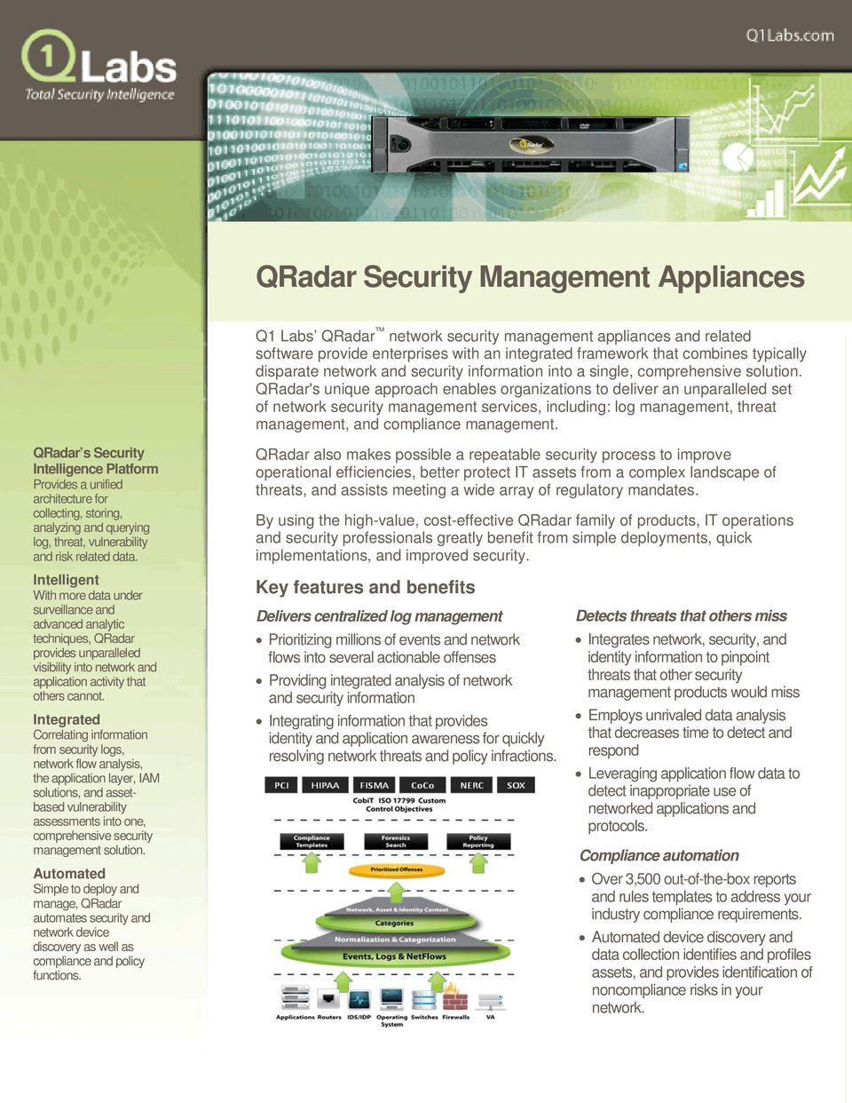 QRadar's unique approach enables organizations to deliver an unparalleled set of network security management services, including: log management, threat management, and compliance management.