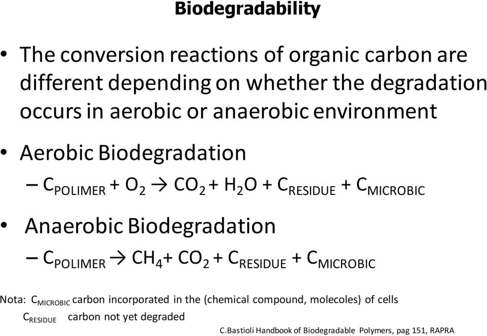 Biodegradation C POLIMER CH 4 + CO 2 + C RESIDUE + C MICROBIC Nota: C MICROBIC carbon incorporated in the (chemical