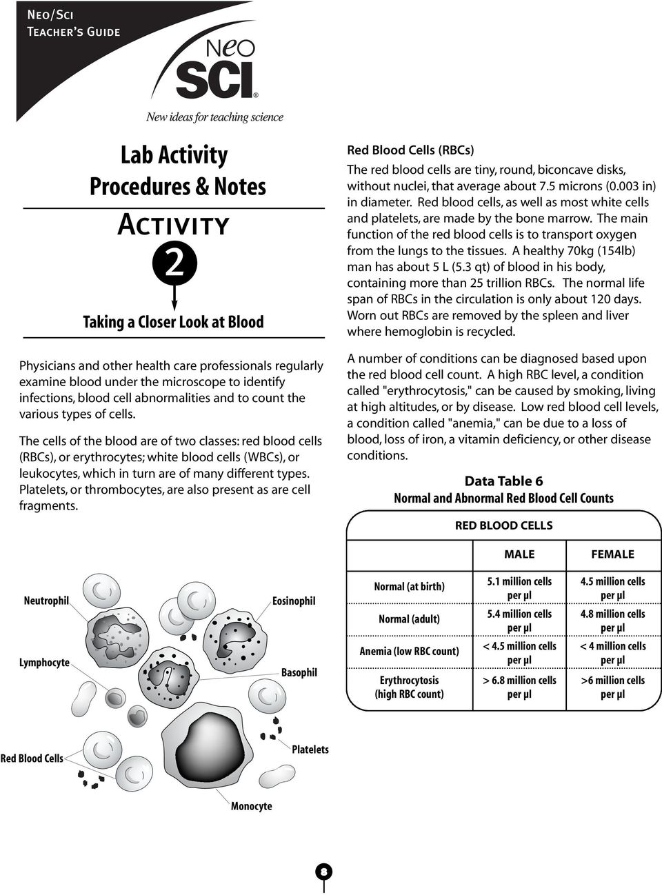 The cells of the blood are of two classes: red blood cells (RBCs), or erythrocytes; white blood cells (WBCs), or leukocytes, which in turn are of many different types.