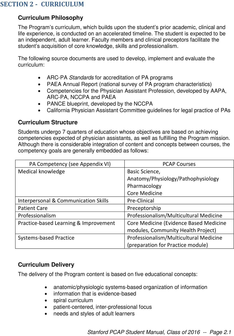 The following source documents are used to develop, implement and evaluate the curriculum: ARC-PA Standards for accreditation of PA programs PAEA Annual Report (national survey of PA program