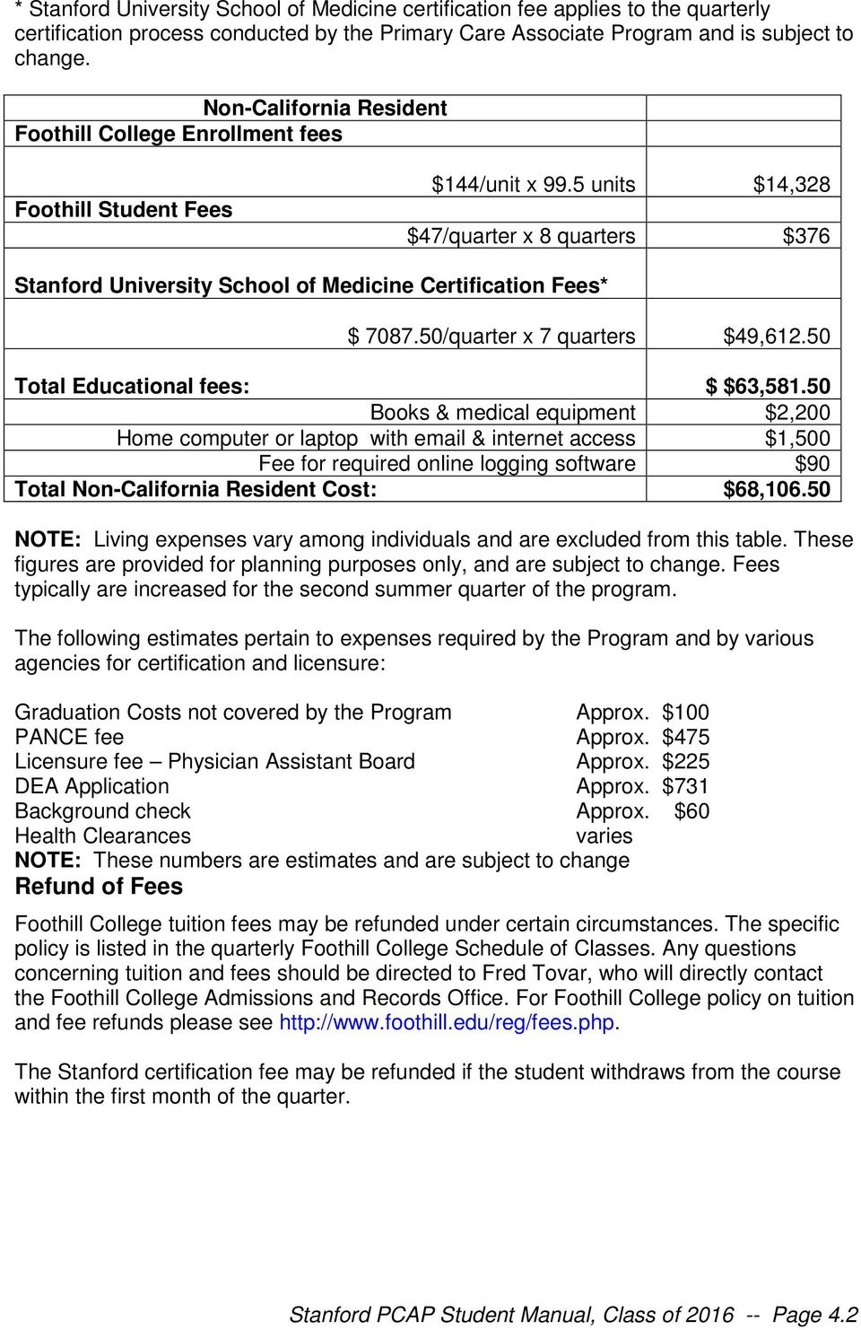 5 units $14,328 $47/quarter x 8 quarters $376 Stanford University School of Medicine Certification Fees* $ 7087.50/quarter x 7 quarters $49,612.50 Total Educational fees: $ $63,581.
