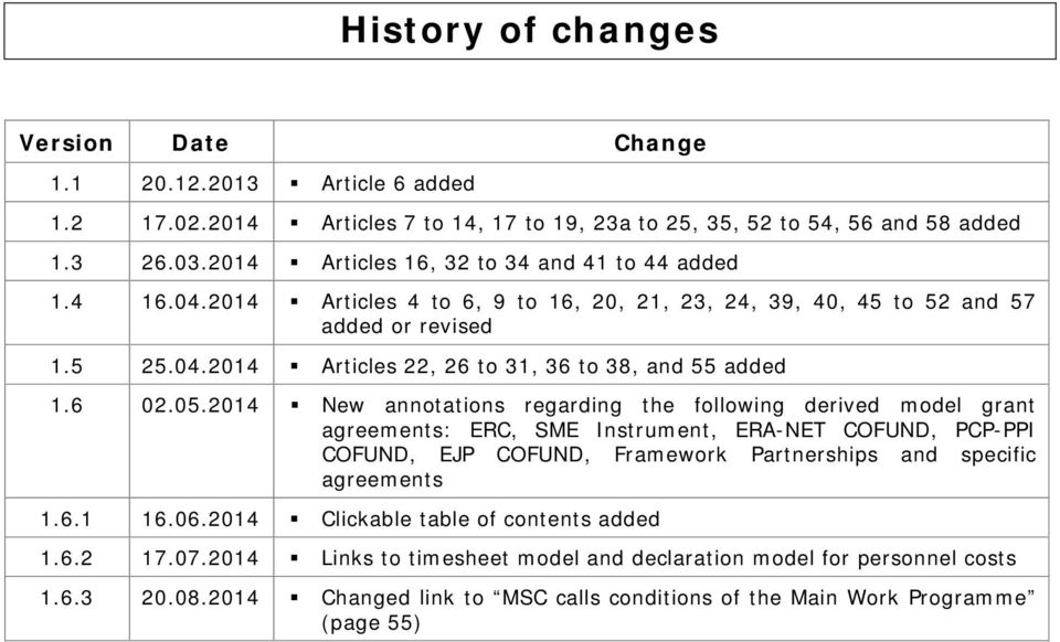 6 02.05.2014 New annotations regarding the following derived model grant agreements: ERC, SME Instrument, ERA-NET COFUND, PCP-PPI COFUND, EJP COFUND, Framework Partnerships and specific agreements 1.