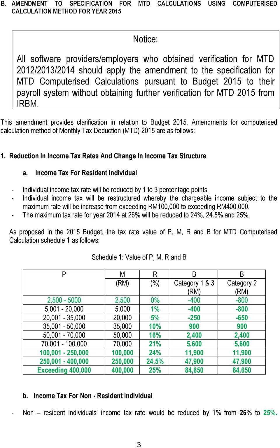 monthly tax calculator 2015