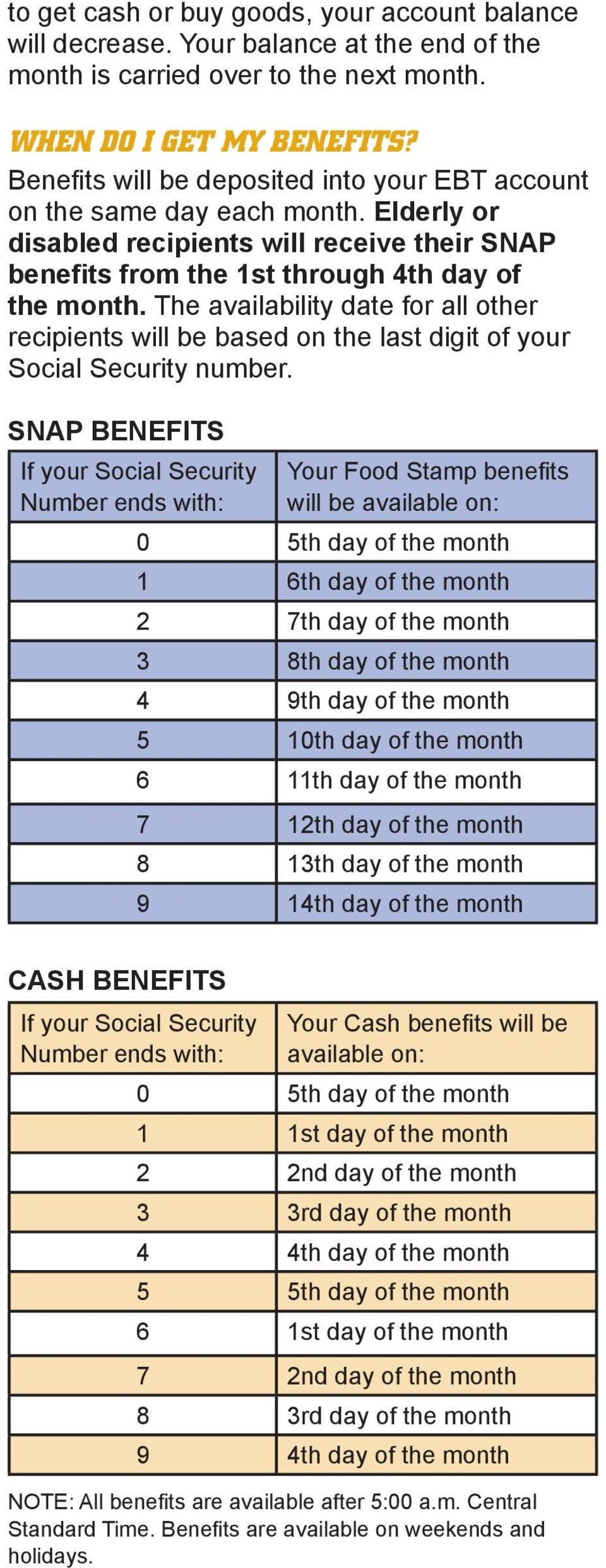 The availability date for all other recipients will be based on the last digit of your Social Security number.