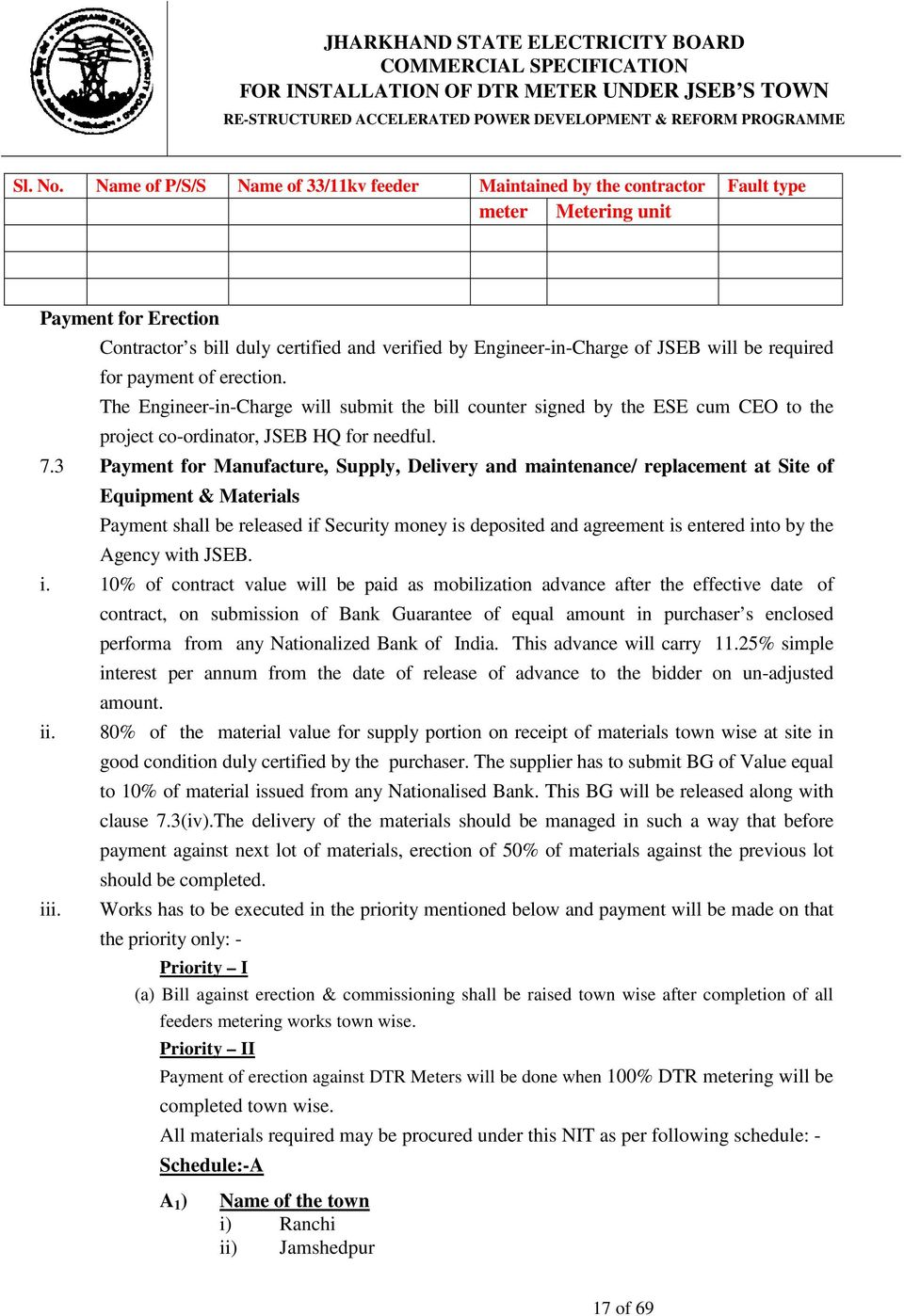be required for payment of erection. The Engineer-in-Charge will submit the bill counter signed by the ESE cum CEO to the project co-ordinator, JSEB HQ for needful. 7.