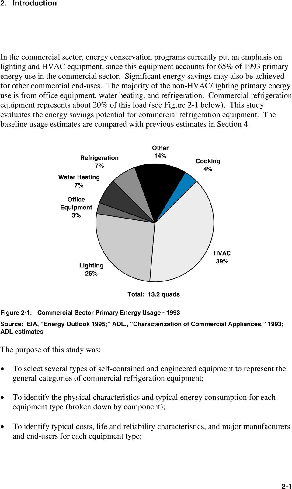 The majority of the non-hvac/lighting primary energy use is from office equipment, water heating, and refrigeration.