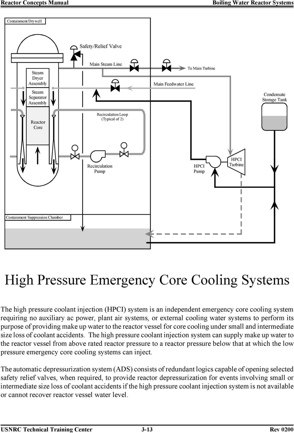 power, plant air systems, or external cooling water systems to perform its purpose of providing make up water to the reactor vessel for core cooling under small and intermediate size loss of coolant