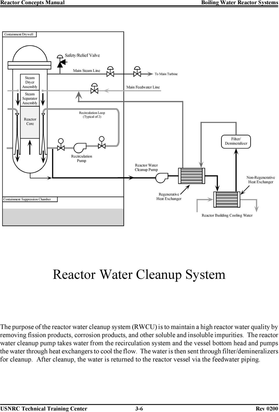 a high reactor water quality by removing fission products, corrosion products, and other soluble and insoluble impurities.