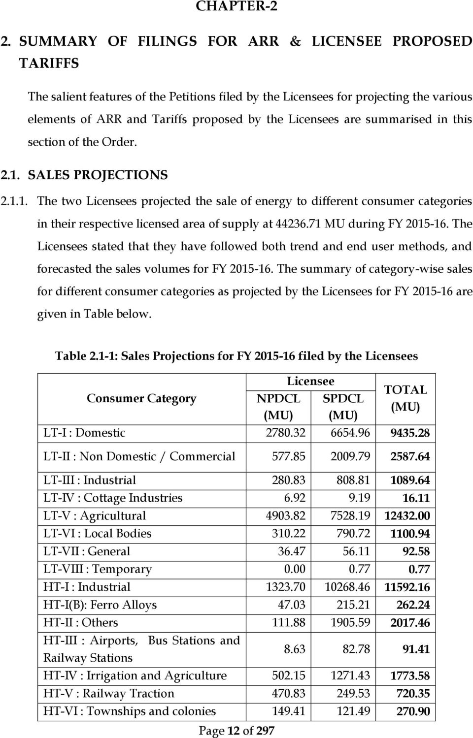 are summarised in this section of the Order. 2.1. SALES PROJECTIONS 2.1.1. The two Licensees projected the sale of energy to different consumer categories in their respective licensed area of supply at 44236.