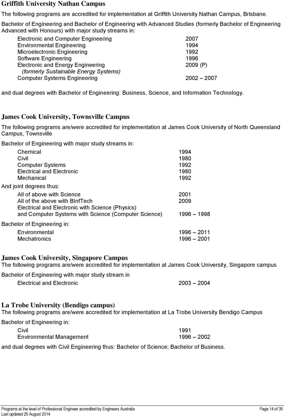 2007 Environmental Engineering 1994 Microelectronic Engineering 1992 Software Engineering 1996 Electronic and Energy Engineering 2009 (P) (formerly Sustainable Energy Systems) Computer Systems