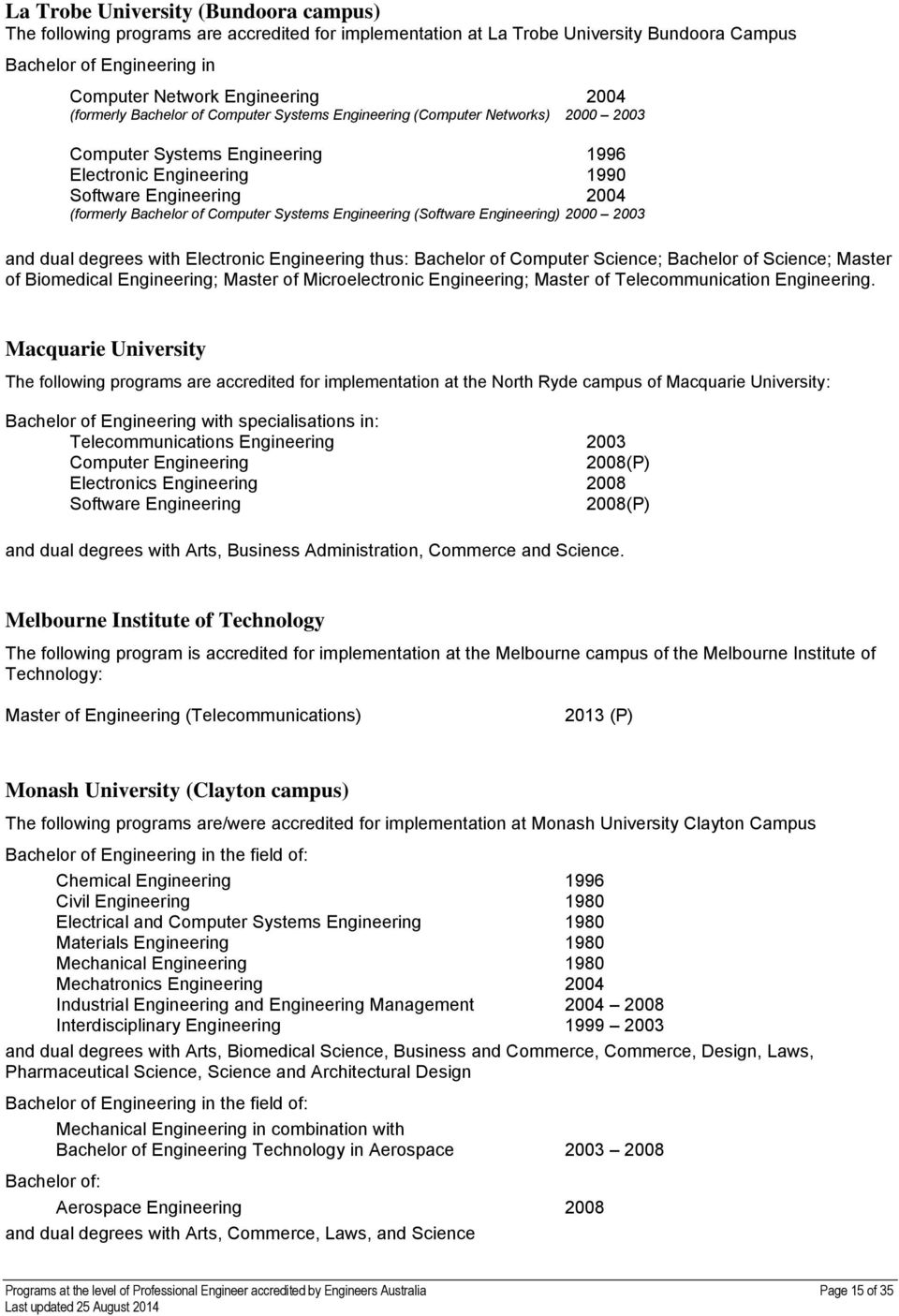 Systems Engineering (Software Engineering) 2000 2003 and dual degrees with Electronic Engineering thus: Bachelor of Computer Science; Bachelor of Science; Master of Biomedical Engineering; Master of