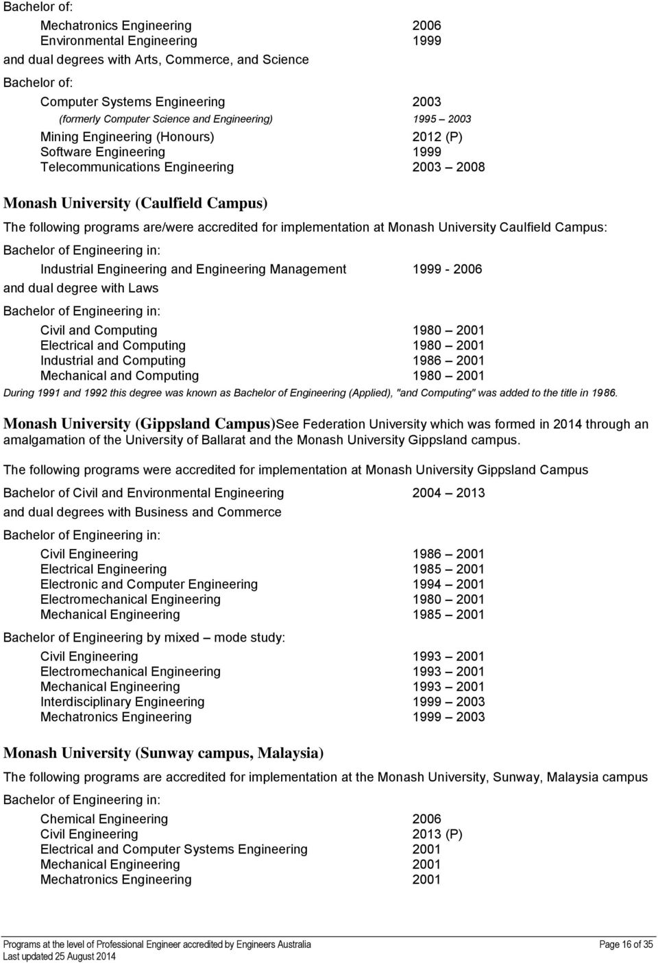 accredited for implementation at Monash University Caulfield Campus: Industrial Engineering and Engineering Management 1999-2006 and dual degree with Laws Civil and Computing 1980 2001 Electrical and