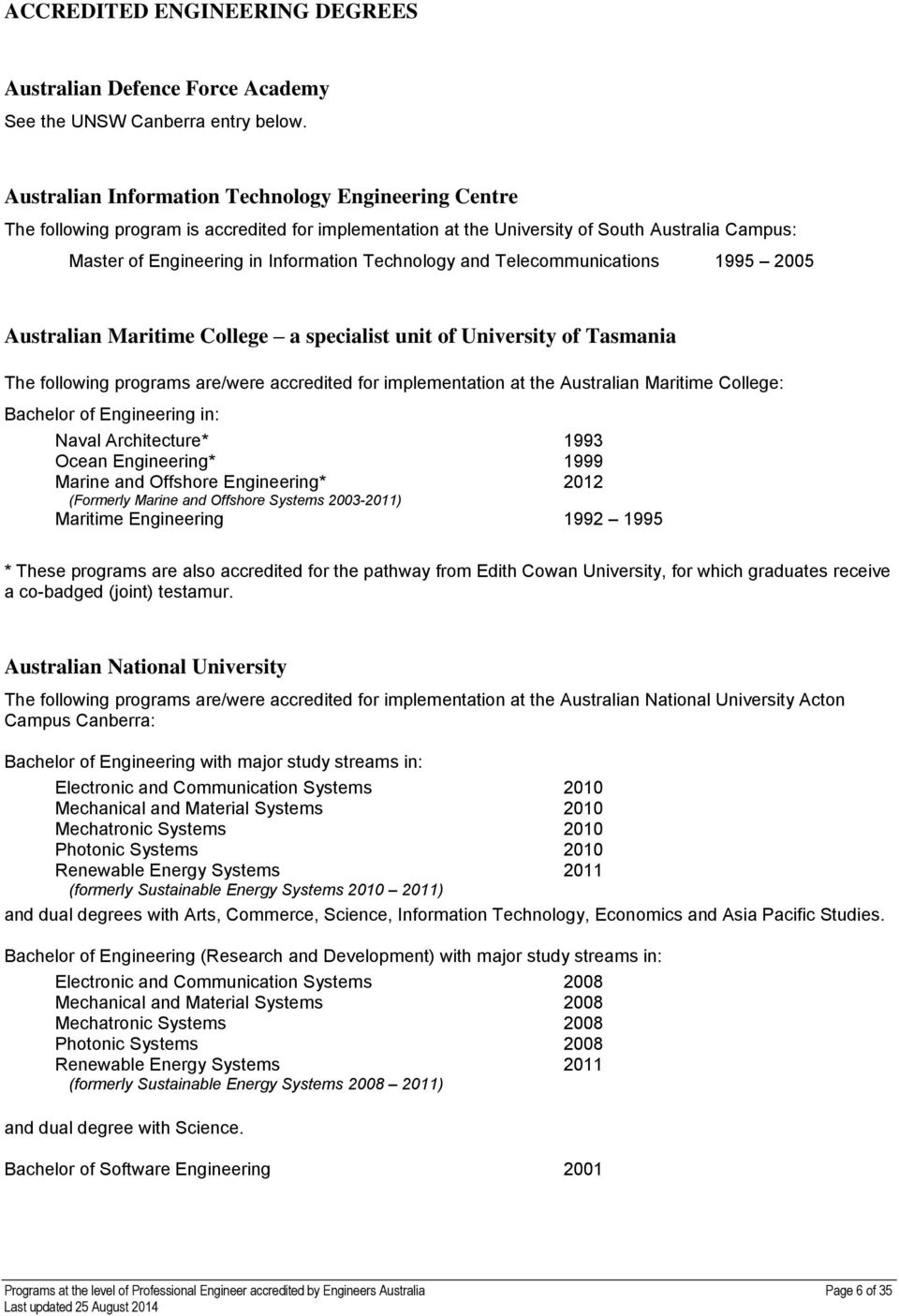Technology and Telecommunications 1995 2005 Australian Maritime College a specialist unit of University of Tasmania The following programs are/were accredited for implementation at the Australian