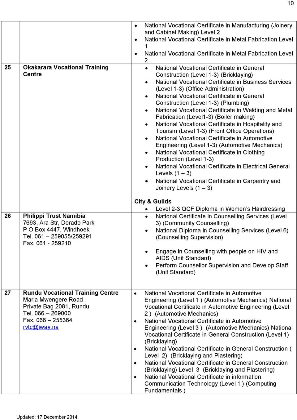 (Office Administration) National Vocational Certificate in General Construction (Level 1-3) (Plumbing) National Vocational Certificate in Welding and Metal Fabrication (Level1-3) (Boiler making)