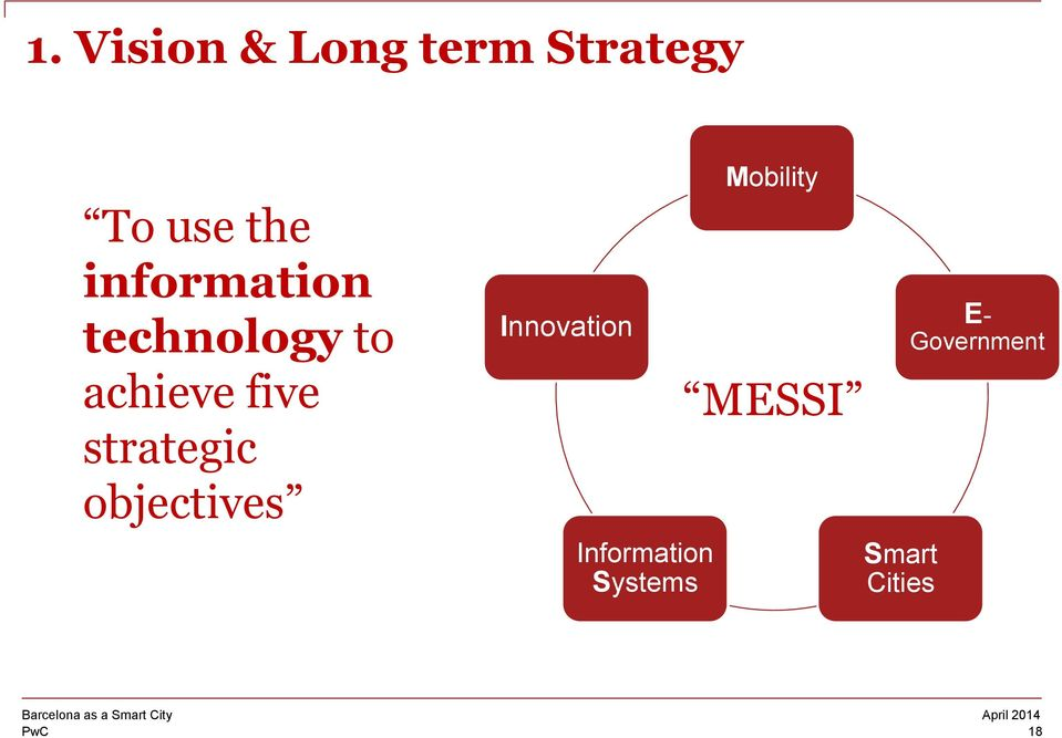 technology to achieve five strategic objectives