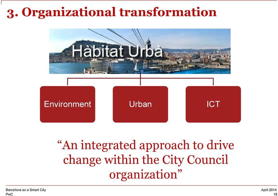 Environment Urban ICT An integrated