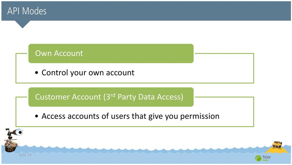 Party Data Access) Access accounts
