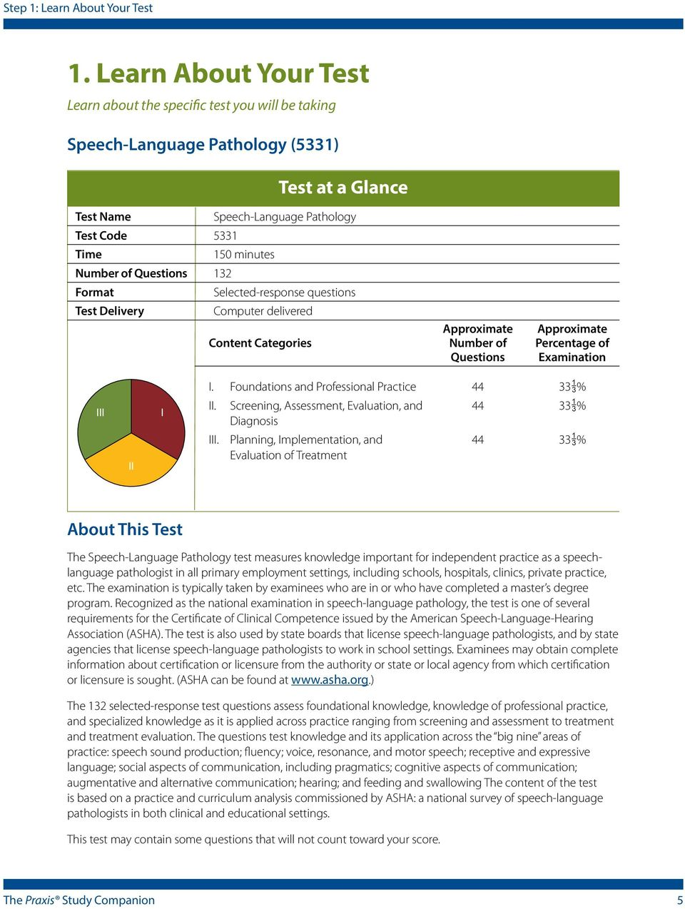 Speech-Language Pathology 150 minutes Selected-response questions Computer delivered Approximate Approximate Content Categories Number of Percentage of Questions Examination III II I I.