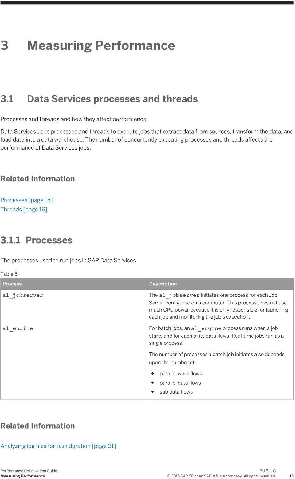 The number of concurrently executing processes and threads affects the performance of Data Services jobs. Related Information Processes [page 15