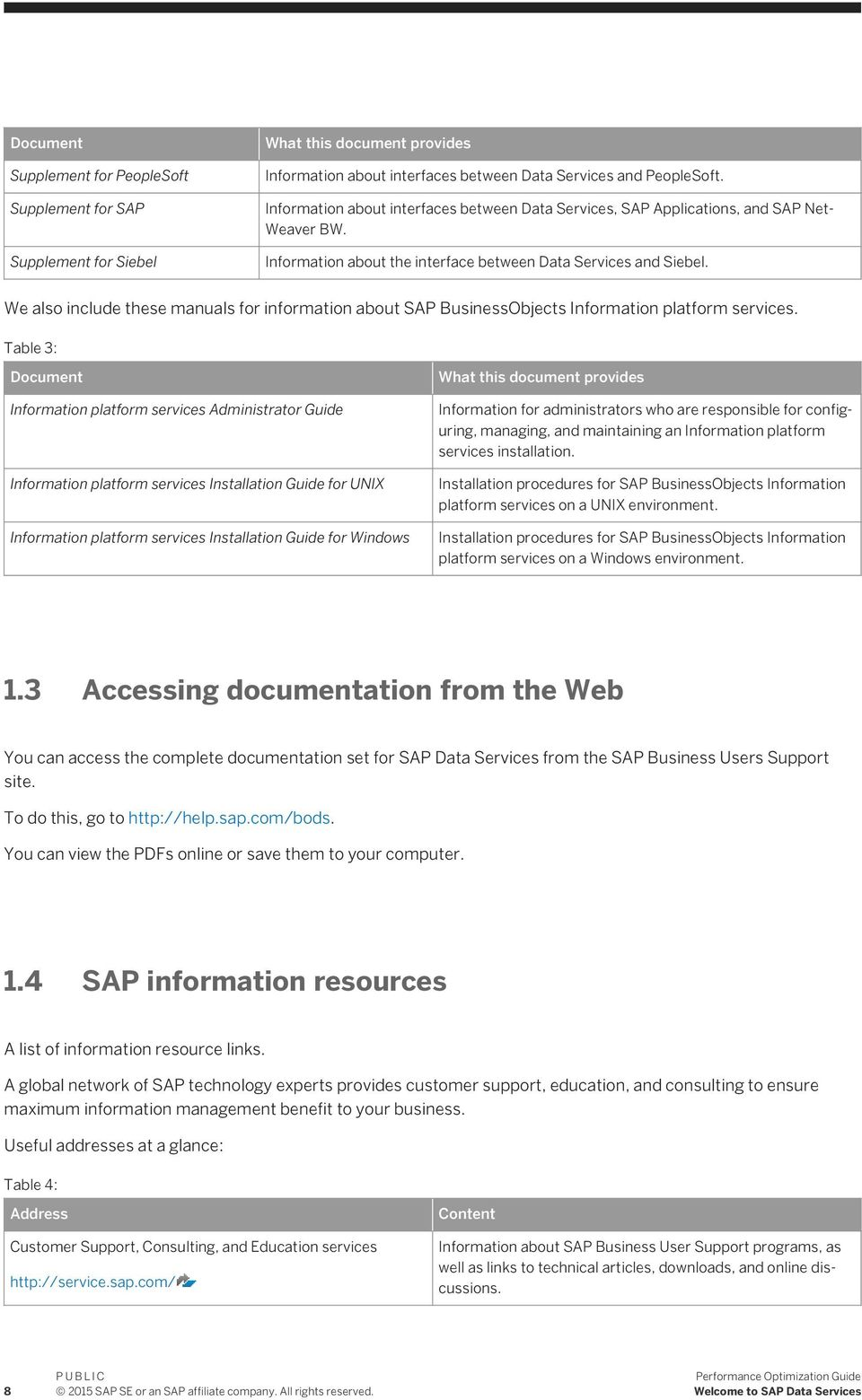 We also include these manuals for information about SAP BusinessObjects Information platform services.