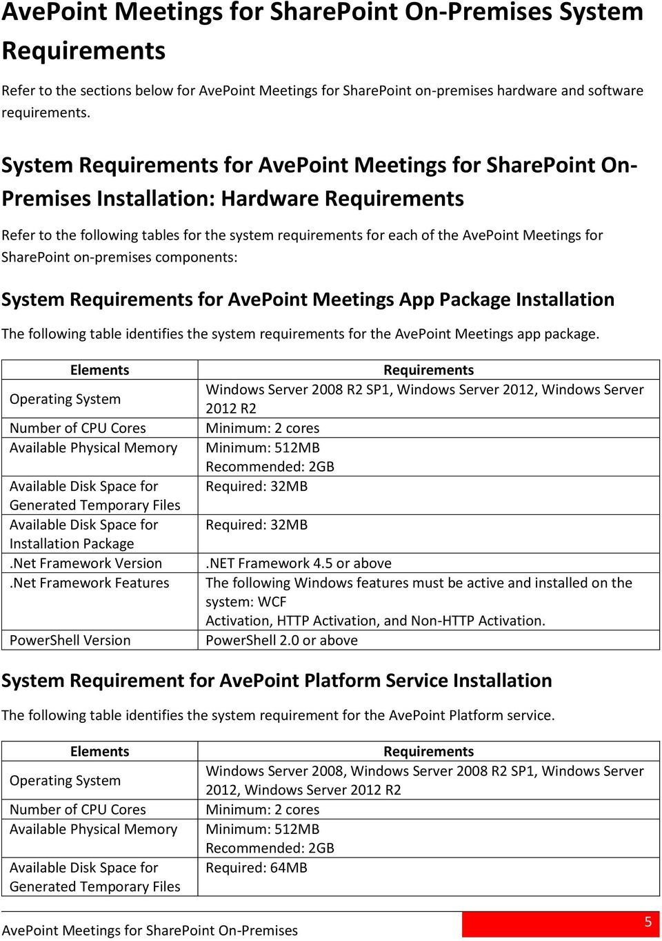 for SharePoint on-premises components: System Requirements for AvePoint Meetings App Package Installation The following table identifies the system requirements for the AvePoint Meetings app package.