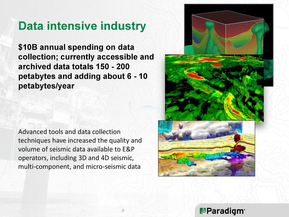 techniques have increased the quality and volume of seismic data available to E&P operators, including