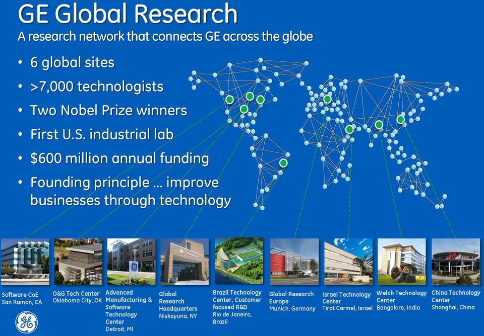 Advanced Manufacturing & Software Technology Center Detroit, MI Global Research Headquarters Niskayuna, NY Brazil Technology Center, Customer focused R&D Rio de