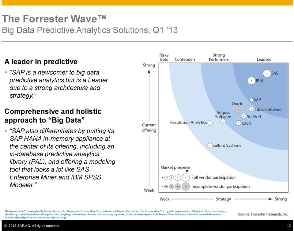 (PAL), and offering a modeling tool that looks a lot like SAS Enterprise Miner and IBM SPSS Modeler. The Forrester Wave is copyrighted by Forrester Research, Inc.